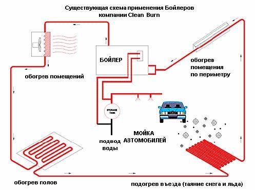 Схема применения бойлеров