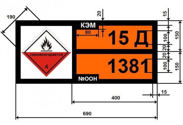 инструкция по транспортированию отходов 1-4 класса опасности - фото 9