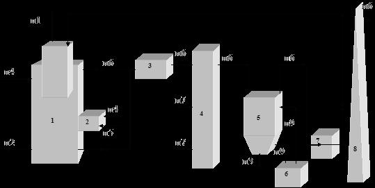 Блок-схема установки ЭЧУТО