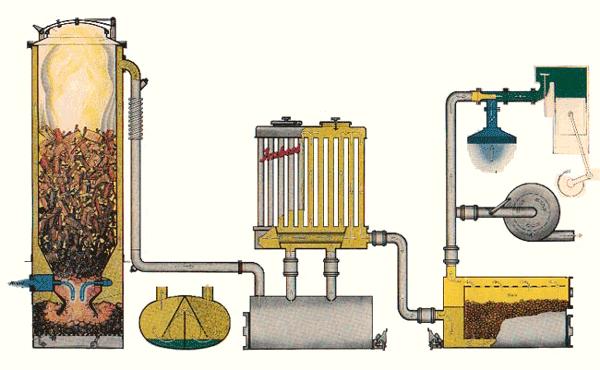 Газификация отходов древесины